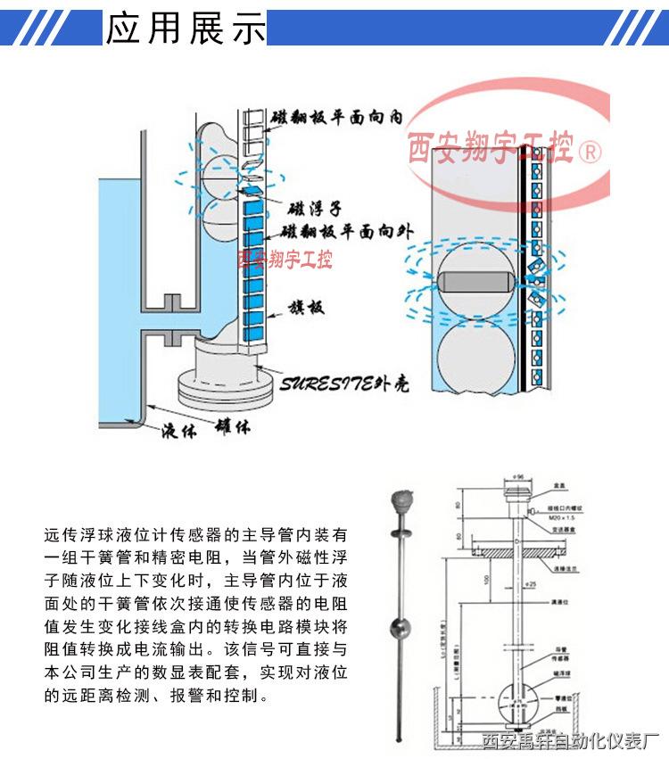 宁陕县,隶属于陕西省安康市,位于秦岭中段南麓,安康市西北部,今年徐工(13032900821)参加宁陕锅炉房的改造工程宁陕磁翻柱锅炉液位计使用状况属于一直稳定运行,观测到的实际是测量液位计。本体内侧测量管的材料可根据不同的测量环境及介质选择不同的材料,如304不锈钢